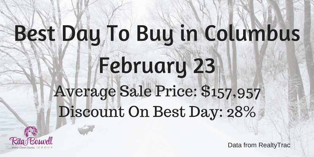 Best Day To Buy A Home in Columbus: Feb 23