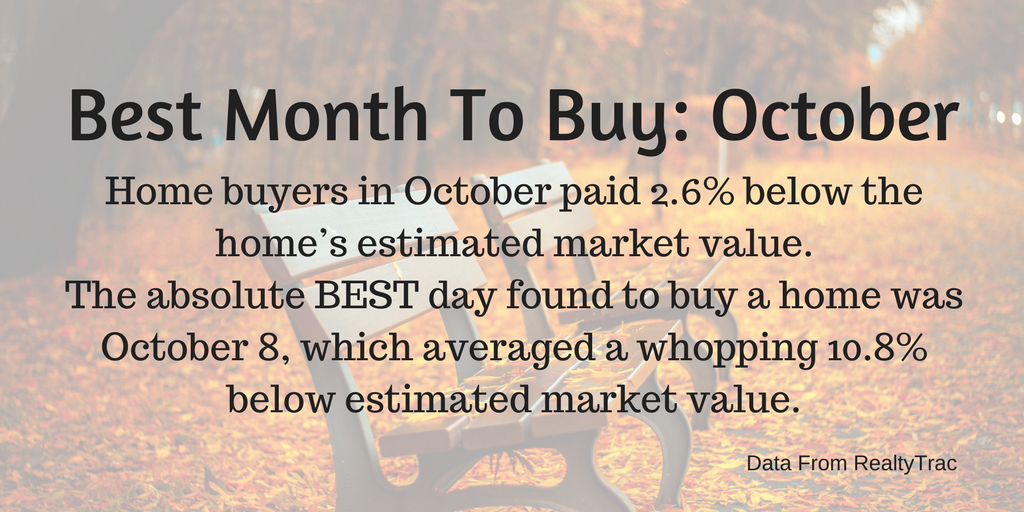 Best Month To Buy A Home: October