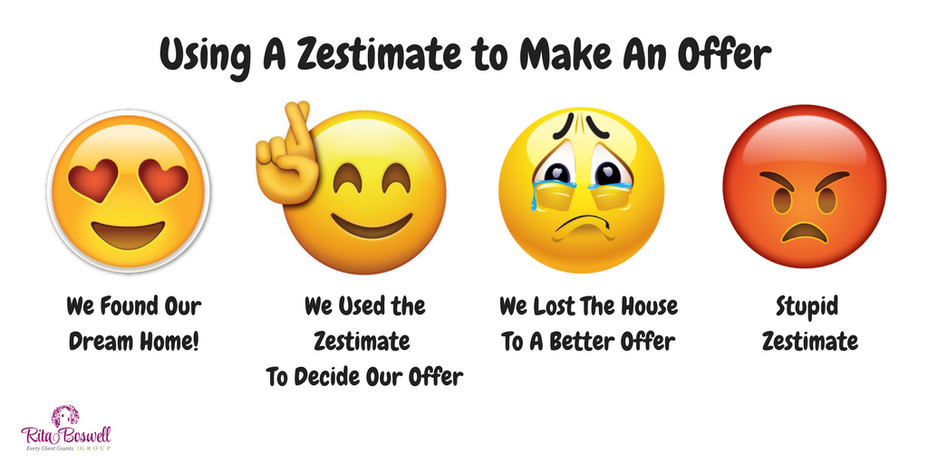 Using Zestimate To Make An Offer Meme