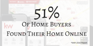 Most Columbus Home Buyers Start Online